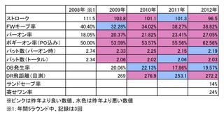 2012stats.jpg