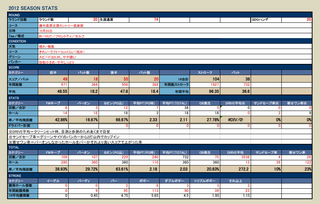 stats121020hokubou.jpg